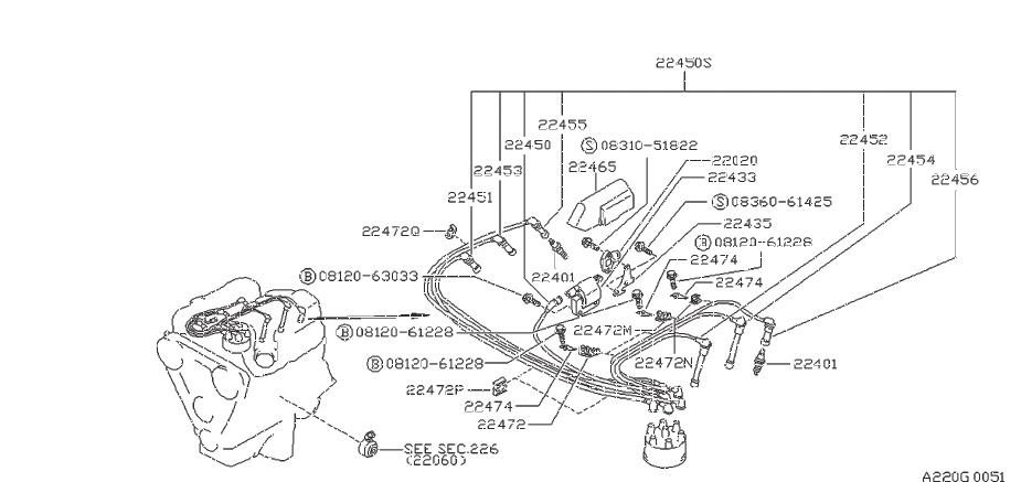 Nissan Pathfinder Spark Plug  System  Local